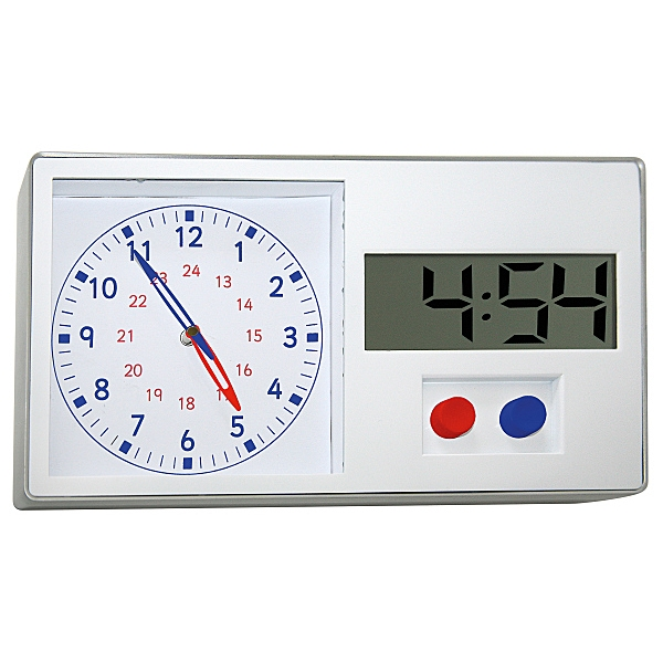 Visualiserings Timer stor