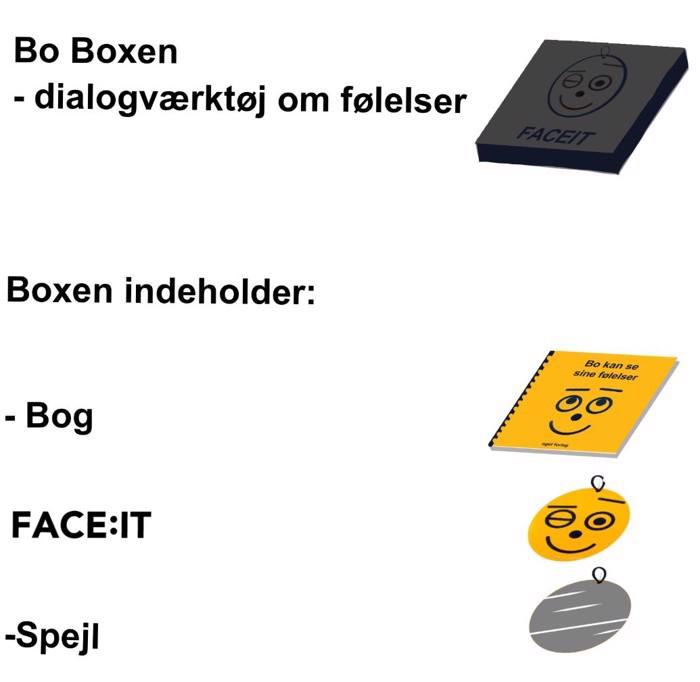 Face:it Bo-boxen
